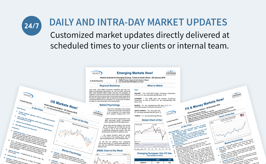 Daily and Intra-day Market Updates
